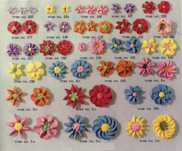 можно ли сделать цветы из крема на мастику причислять собственным